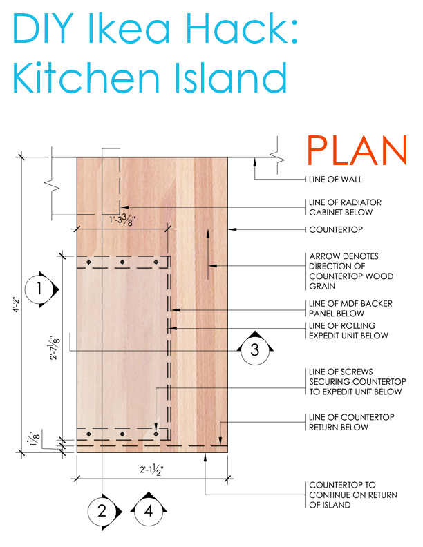 DIY Ikea Hack - Kitchen Island Tutorial - Construction Plan